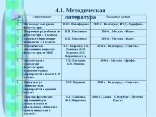 4.1. Методическая литература № п/пНаименованиеАвторВыходные данные 1.Нест