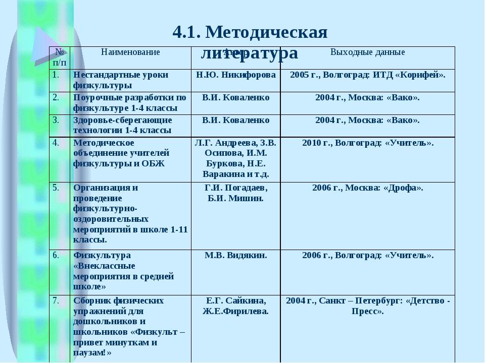 4.1. Методическая литература № п/пНаименованиеАвторВыходные данные 1.Нест...
