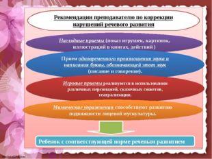 Рекомендации преподавателю по коррекции нарушений речевого развития Наглядны
