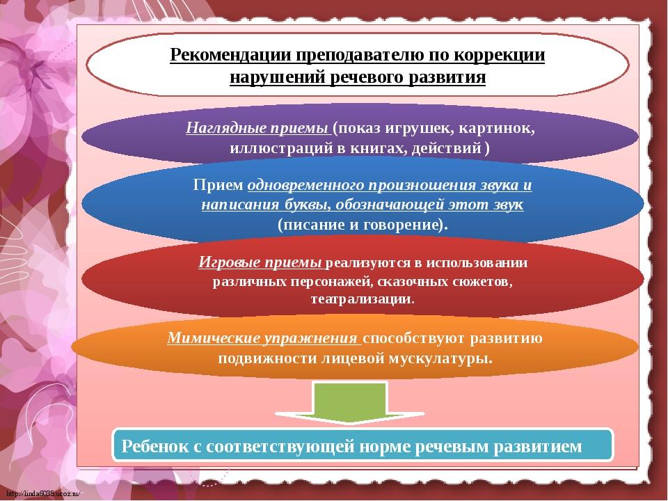 Рекомендации преподавателю по коррекции нарушений речевого развития Наглядны...