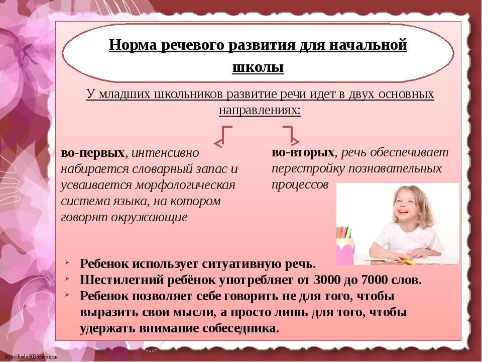 Норма речевого развития для начальной школы У младших школьников развитие ре...