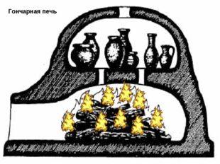 Гончарная печь