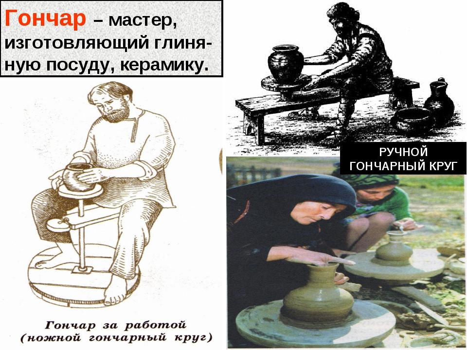 РУЧНОЙ ГОНЧАРНЫЙ КРУГ Гончар – мастер, изготовляющий глиня-ную посуду, керами...