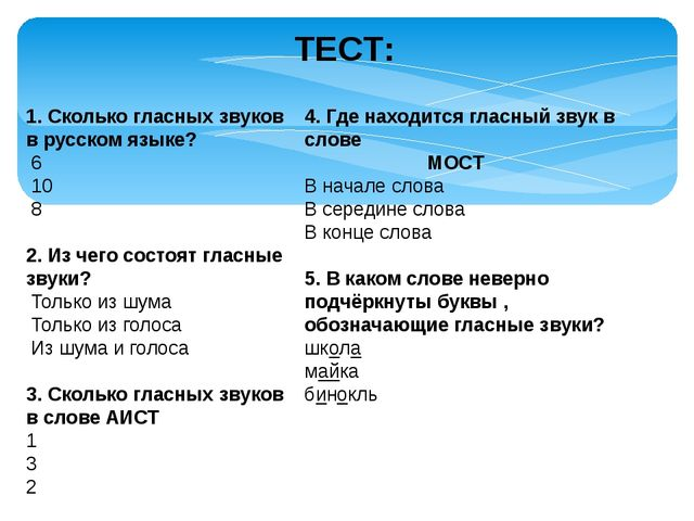 1. Сколько гласных звуков в русском языке? 6 10 8 2. Из чего состоят гласные...