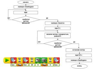 Lego Wedo Ситуация 2. Для модели «Бешеная карусель» составьте программу для р