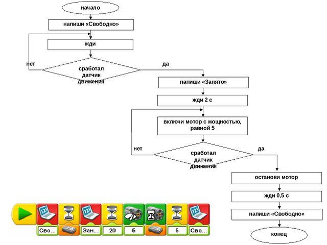 Lego Wedo Ситуация 2. Для модели «Бешеная карусель» составьте программу для р...