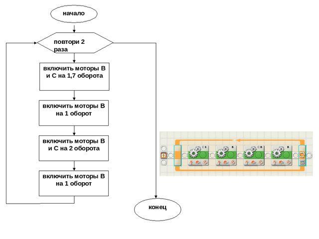 Lego Mindstorms NXT Ситуация 2. По предложенной блок-схеме ответьте на вопрос...