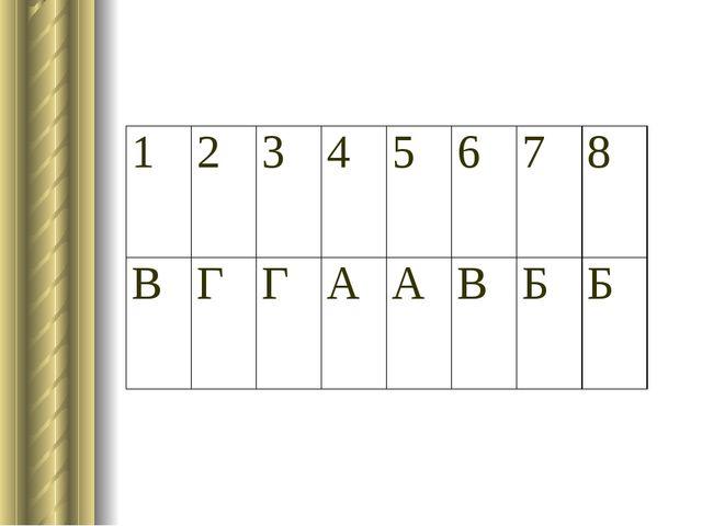 12345678 ВГГААВББ