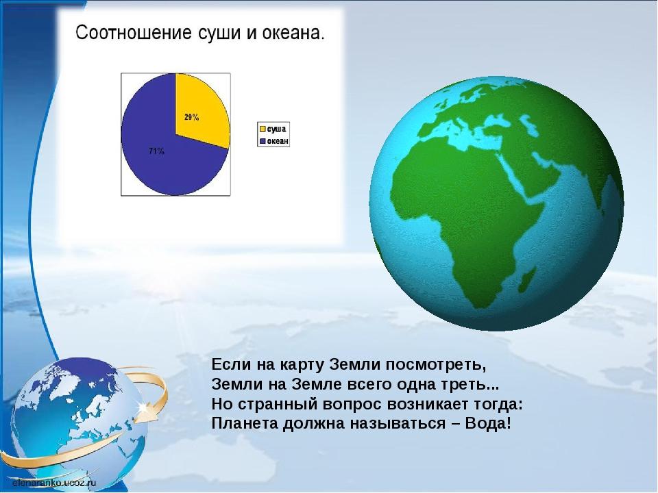 Если на карту Земли посмотреть, Земли на Земле всего одна треть... Но странны...