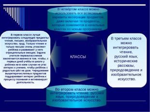КЛАССЫ Во втором классе можно интегрировать чтение, русский язык, природоведе