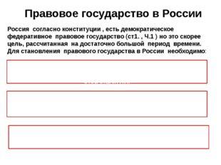 Правовое государство в России Россия согласно конституции , есть демократичес