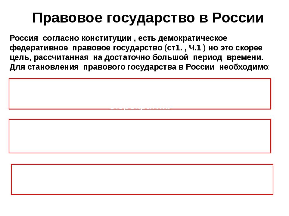 Правовое государство в России Россия согласно конституции , есть демократичес...