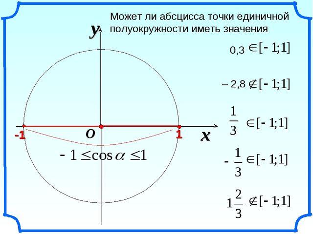 x y O Может ли абсцисса точки единичной полуокружности иметь значения 0,3 – 2,8