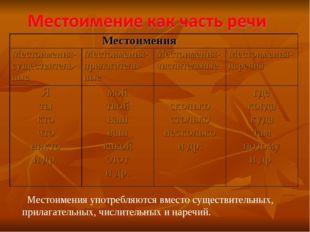 Местоимения употребляются вместо существительных, прилагательных, числительн