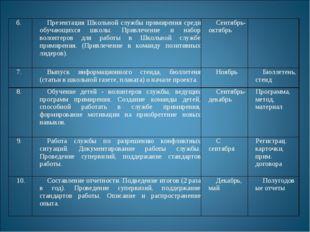 б.Презентация Школьной службы примирения среди обучающихся школы. Привлечени