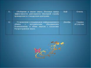 11.Обобщение и анализ опыта. Итоговая оценка эффективности деятельности Школ