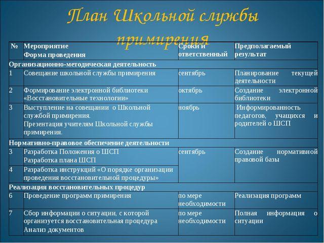 План Школьной службы примирения №Мероприятие Форма проведенияСроки и ответ...