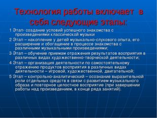 Технология работы включает в себя следующие этапы: 1 Этап- создание условий у