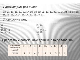 Рассмотрим ряд чисел 13, 21, 11, 15, 19, 15, 17, 20, 13, 12, 22, 13, 19, 23,