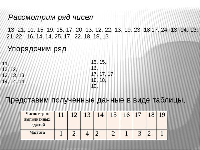 Рассмотрим ряд чисел 13, 21, 11, 15, 19, 15, 17, 20, 13, 12, 22, 13, 19, 23,...