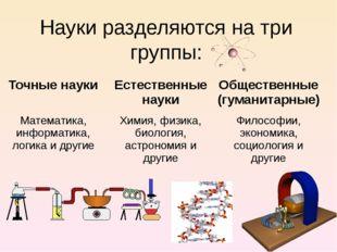 Науки разделяются на три группы: Точные науки Естественные науки Общественные