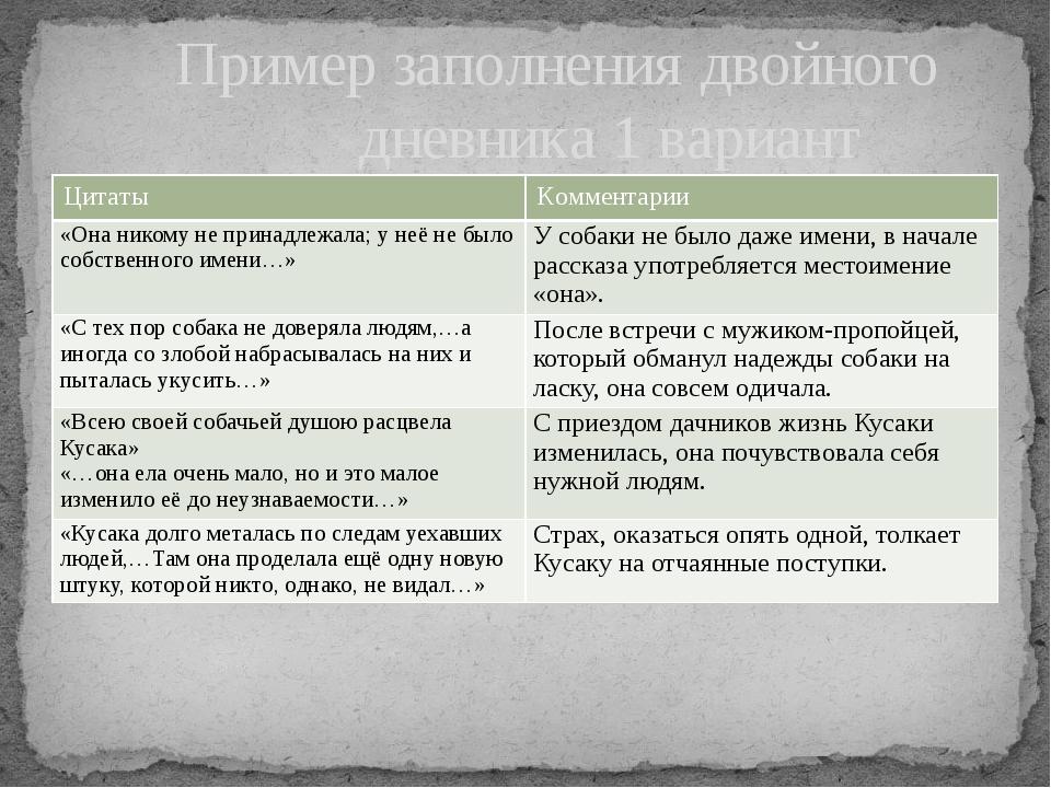 Пример заполнения двойного дневника 1 вариант Цитаты Комментарии «Она никому...