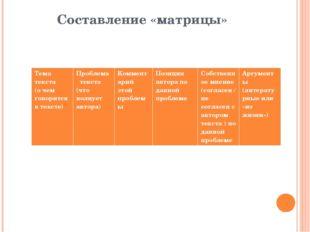Составление «матрицы» Тема текста (о чем говорится в тексте) Проблема текста