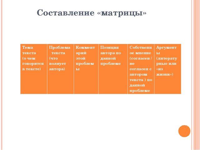 Составление «матрицы» Тема текста (о чем говорится в тексте) Проблема текста...