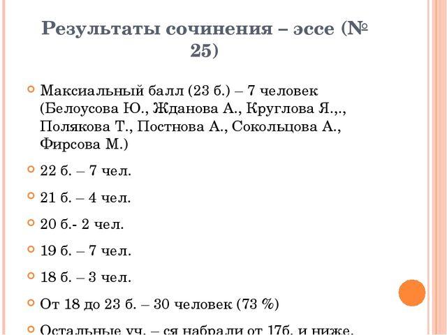 Результаты сочинения – эссе (№ 25) Максиальный балл (23 б.) – 7 человек (Бело...