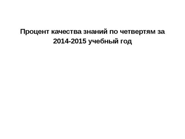 Процент качества знаний по четвертям за 2014-2015 учебный год