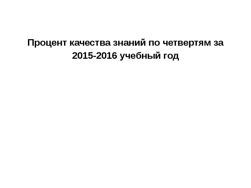 Процент качества знаний по четвертям за 2015-2016 учебный год