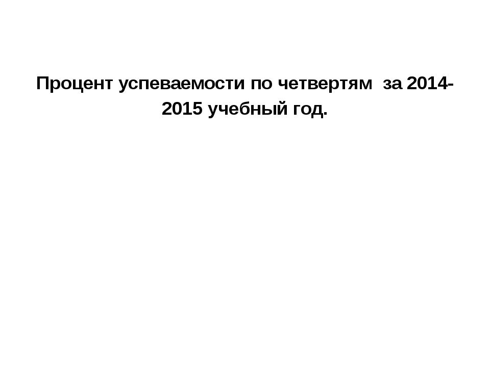 Процент успеваемости по четвертям за 2014-2015 учебный год.