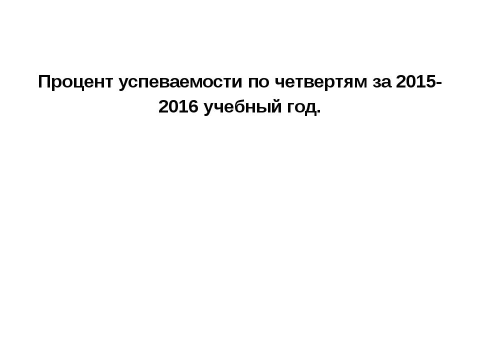 Процент успеваемости по четвертям за 2015-2016 учебный год.
