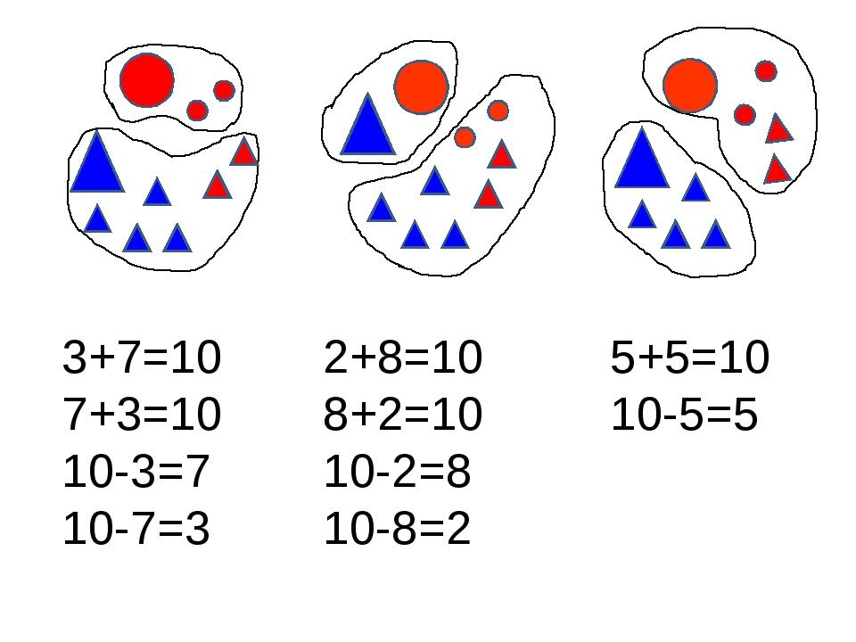 3+7=10 7+3=10 10-3=7 10-7=3 2+8=10 8+2=10 10-2=8 10-8=2 5+5=10 10-5=5