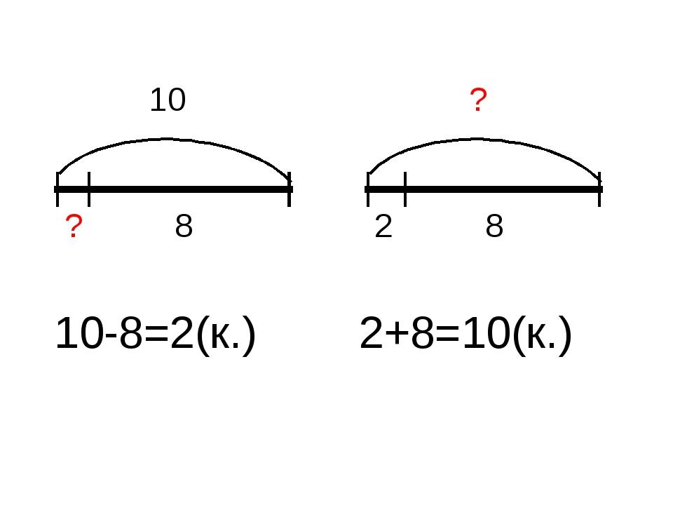 10 8 ? 8 2 ? 10-8=2(к.) 2+8=10(к.)