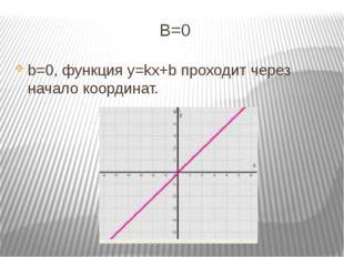 B=0 b=0, функция y=kx+b проходит через начало координат.