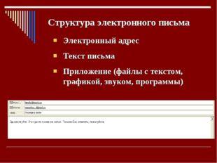 Структура электронного письма Электронный адрес Текст письма Приложение (файл