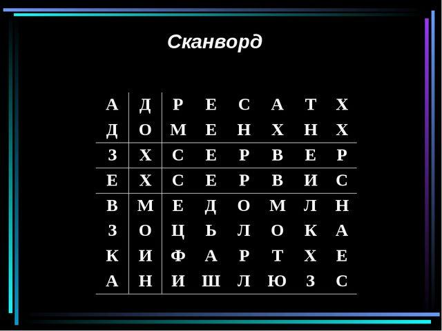 Сканворд АДРЕСАТХ ДОМЕНХНХ ЗХСЕРВЕР ЕХСЕРВИС ВМ...