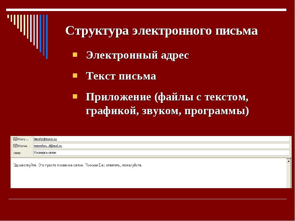 Структура электронного письма Электронный адрес Текст письма Приложение (файл...