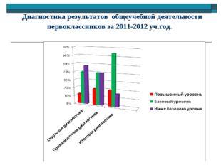 Диагностика результатов общеучебной деятельности первоклассников за 2011-201