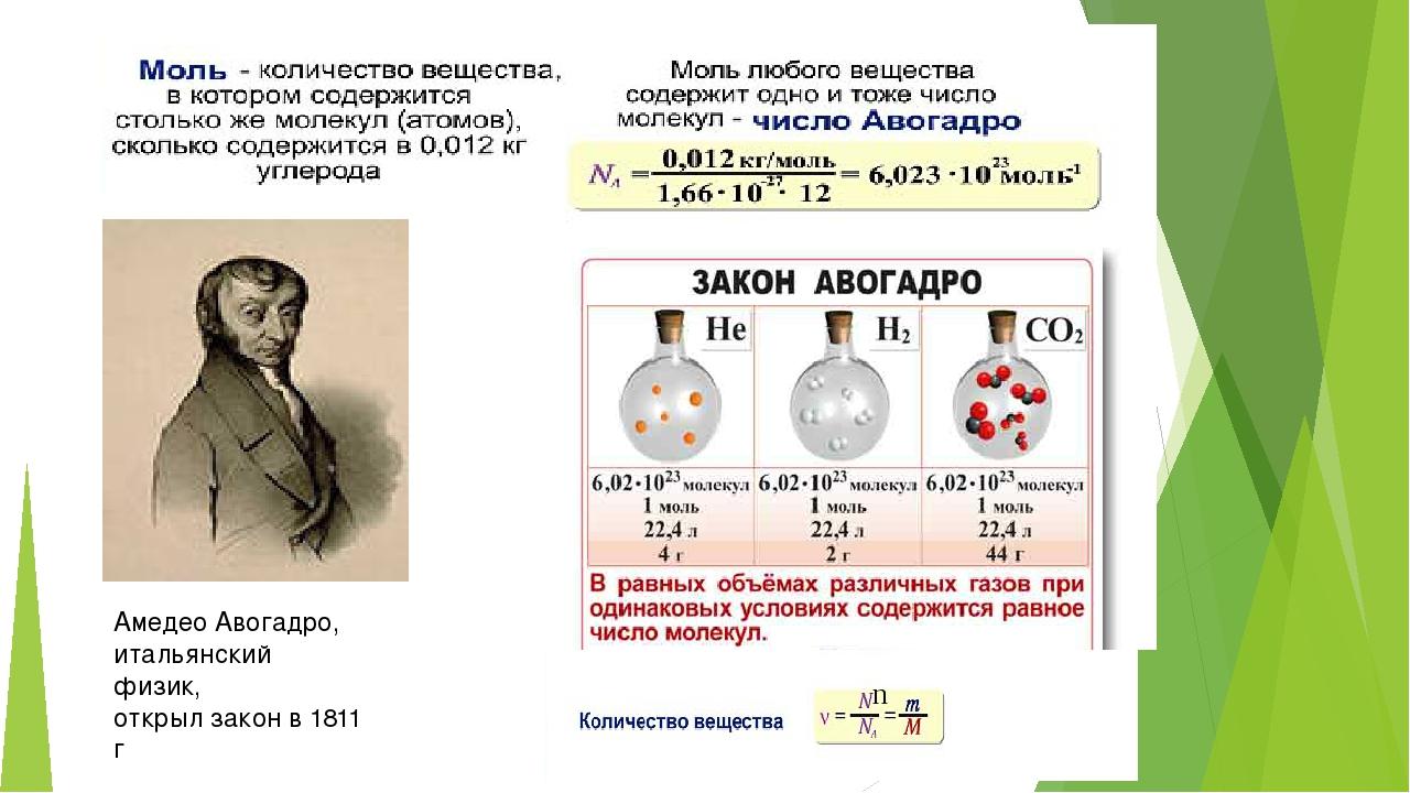 Амедео Авогадро, итальянский физик, открыл закон в 1811 г n