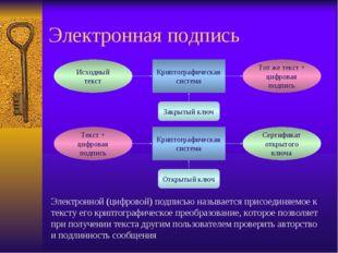 Электронная подпись Криптографическая система Исходный текст Тот же текст + ц
