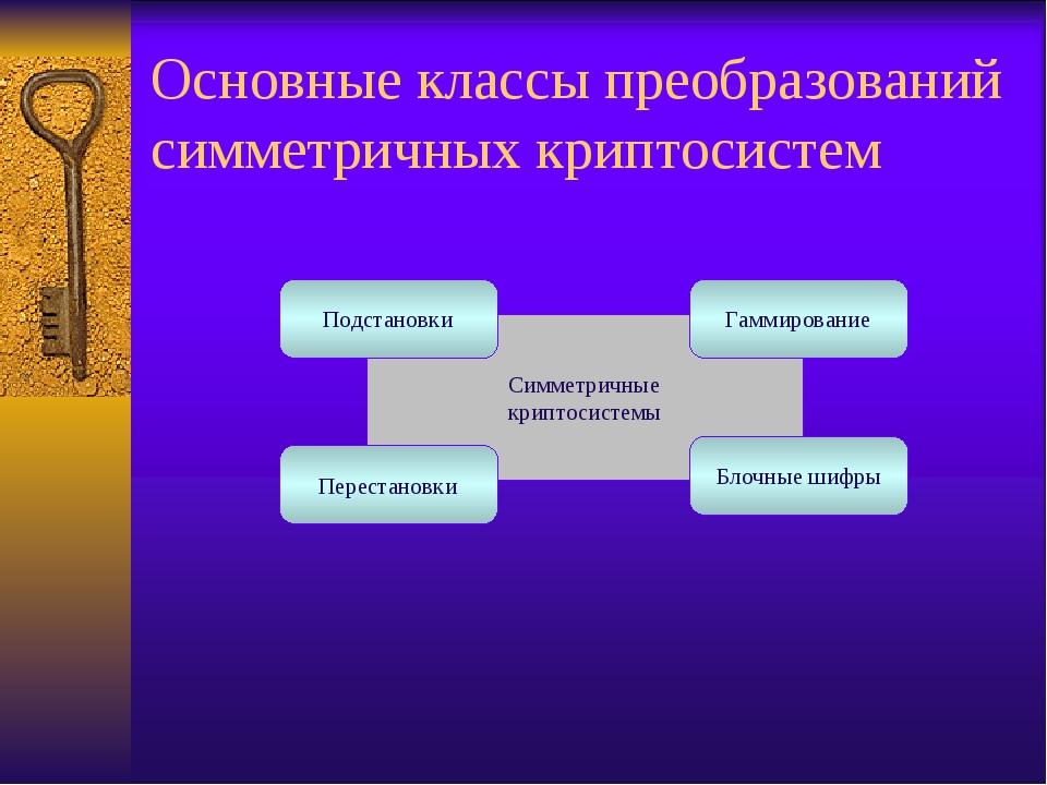 Симметричные криптосистемы Основные классы преобразований симметричных крипто...