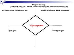Обязательные характеристики Необязательные характеристики Примеры Антипример
