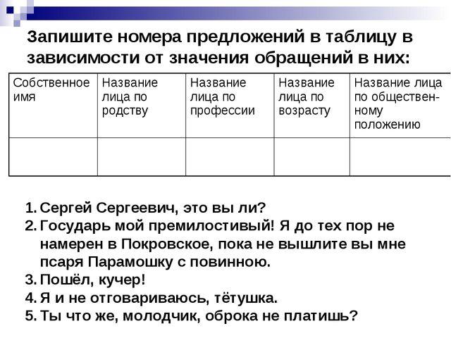 Запишите номера предложений в таблицу в зависимости от значения обращений в н...