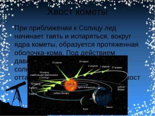 Хвост кометы При приближении к Солнцу лед начинает таять и испаряться, вокруг