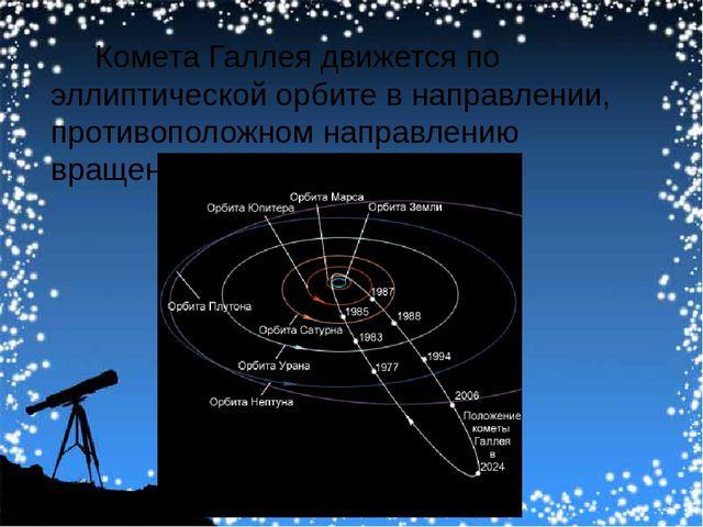 Комета Галлея движется по эллиптической орбите в направлении, противоположно...