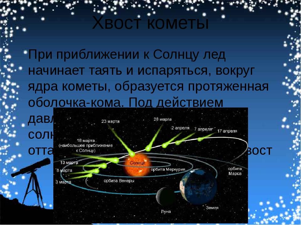 Хвост кометы При приближении к Солнцу лед начинает таять и испаряться, вокруг...