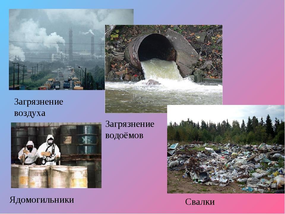 Загрязнение воздуха Загрязнение водоёмов Свалки Ядомогильники
