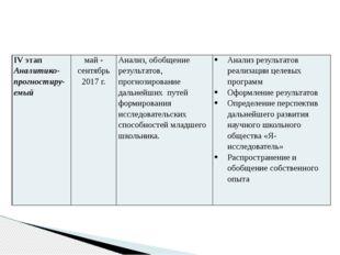 IVэтап Аналитико-прогностиру-емый май - сентябрь 2017 г. Анализ, обобщение р